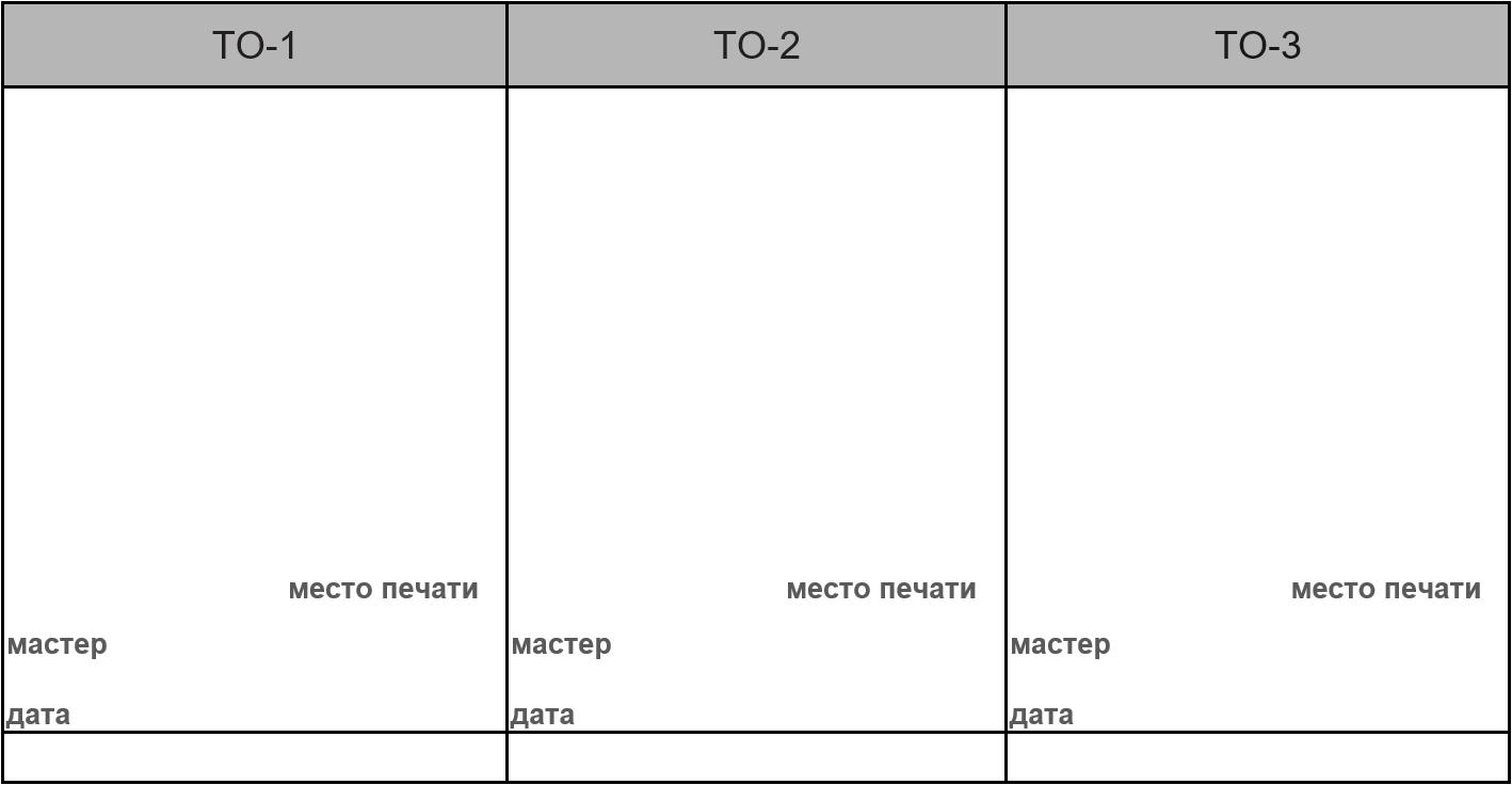 Таблица проведения ТО Кайо
